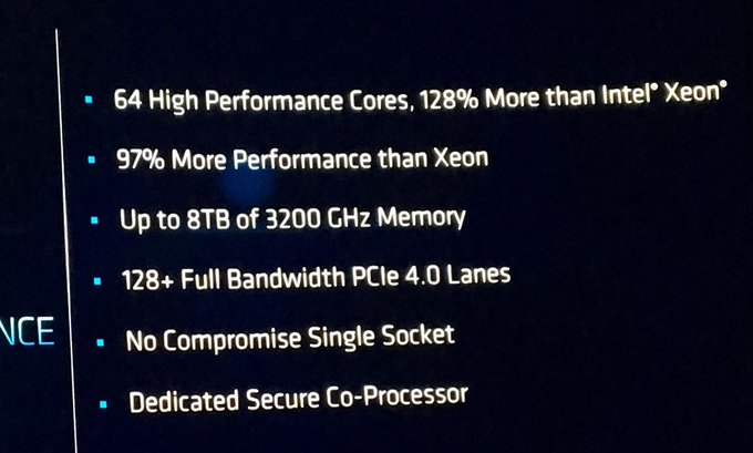 Click image for larger version  Name:8TB of 3200 MT Memory.jpg Views:4 Size:40.3 KB ID:287026