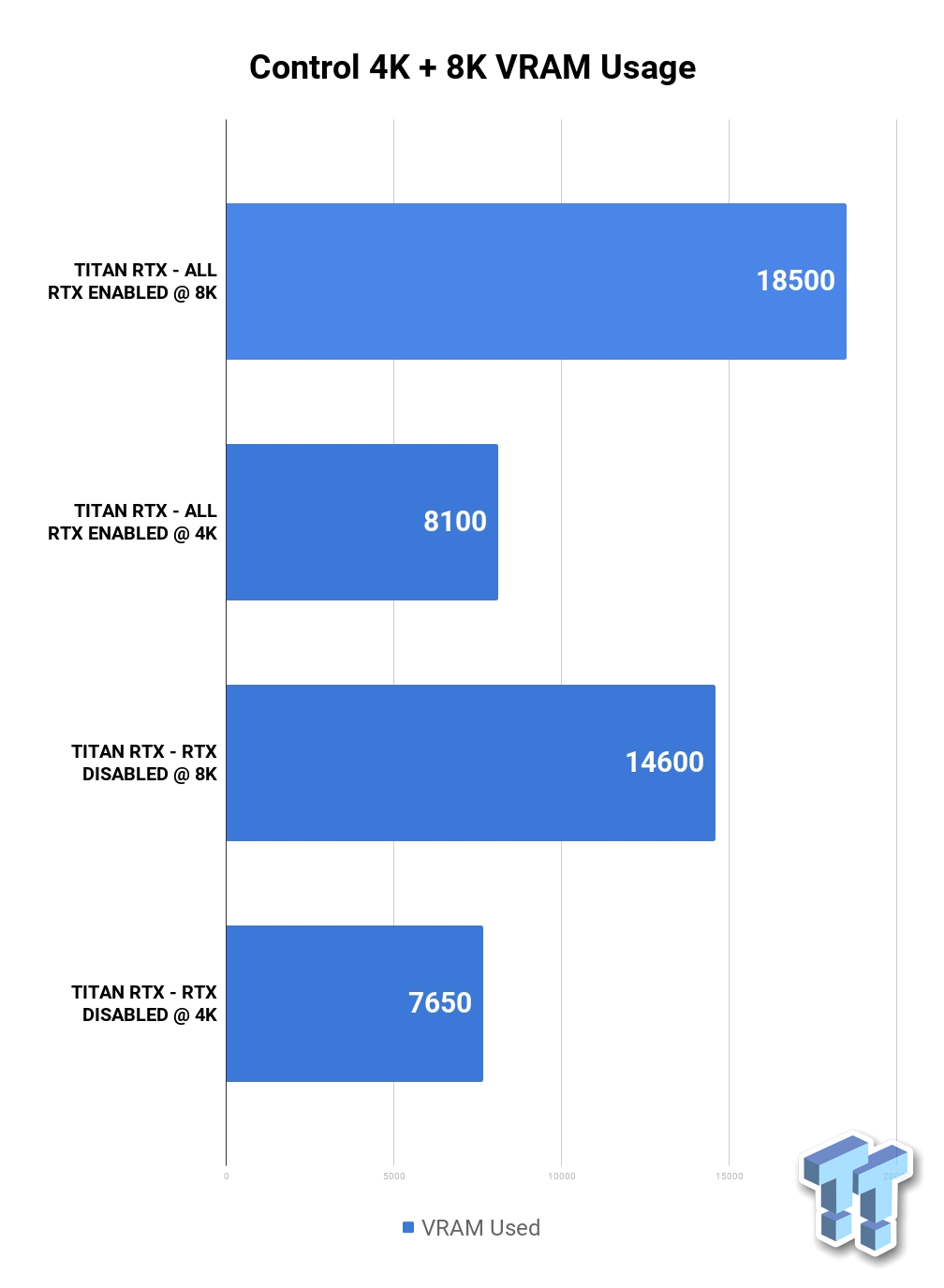 Click image for larger version  Name:9131_50_control-tested-8k-nvidia-titan-rtx-vs-amd-radeon-vii-showdown.png Views:3 Size:73.7 KB ID:293328