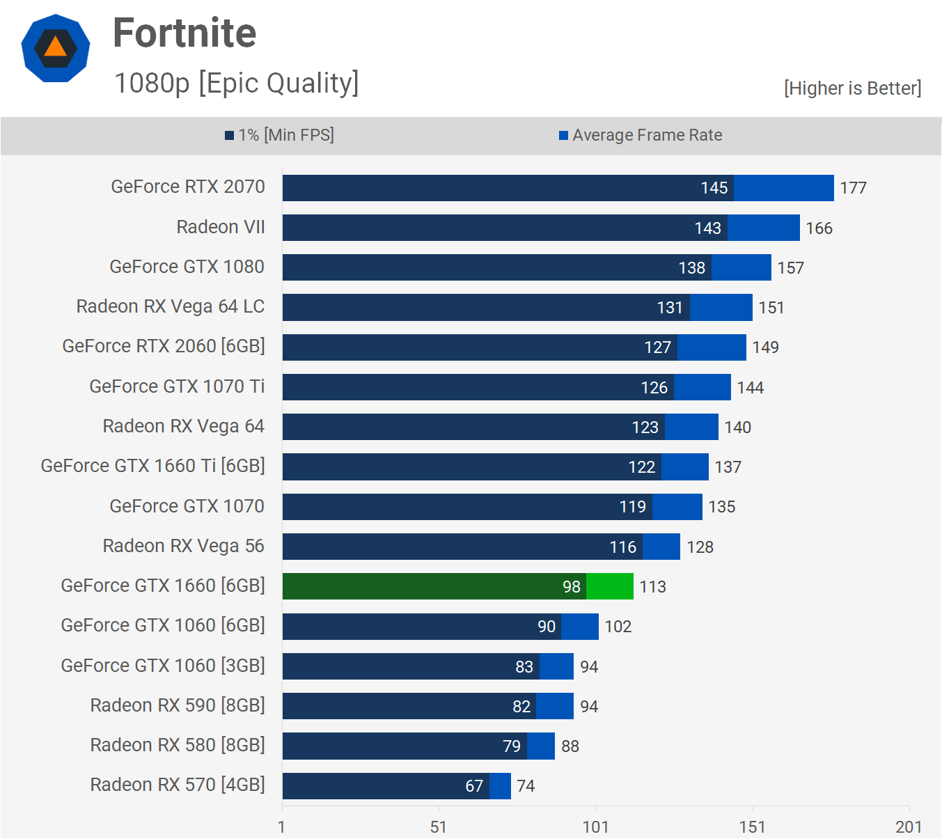 Click image for larger version  Name:Fortnite.png Views:3 Size:74.3 KB ID:259378