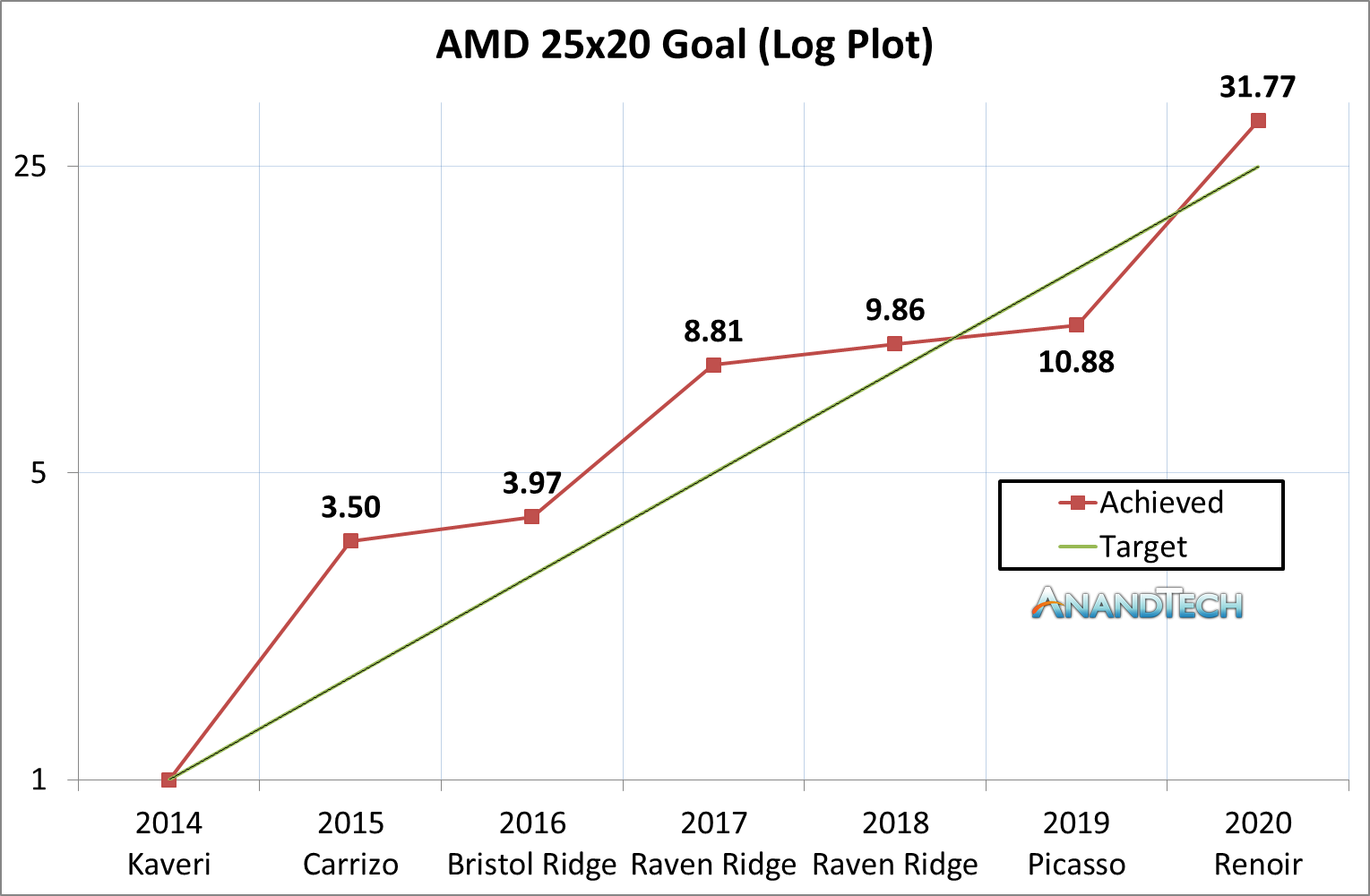 Click image for larger version  Name:Goal Plot.png Views:54 Size:91.7 KB ID:357152