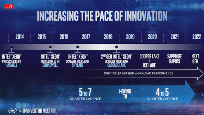 Click image for larger version  Name:intel-xeon-roadmap_575px.png Views:6 Size:287.4 KB ID:269690