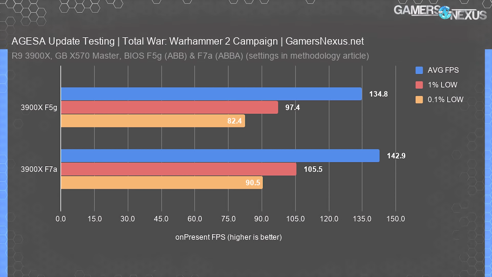 Click image for larger version  Name:Ryzen 9 3900X - ABBA firmware in TW W2.png Views:47 Size:640.7 KB ID:295030