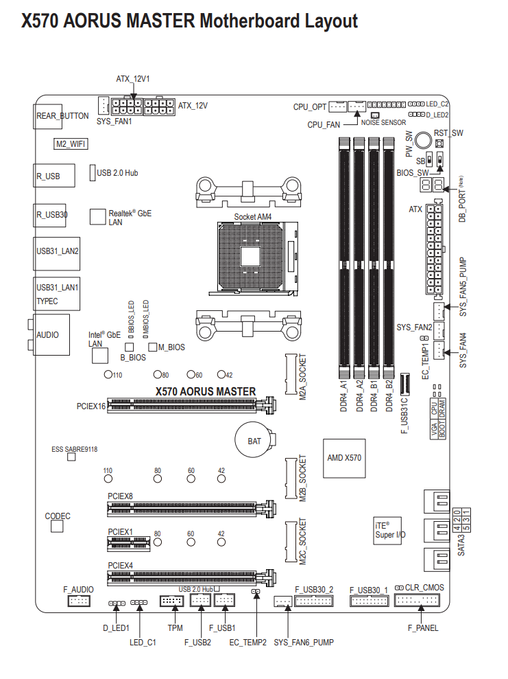 Click image for larger version  Name:X570 AORUS MASTER layout.png Views:396 Size:207.2 KB ID:285552