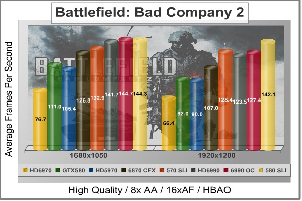Battlefield-Bad-Company-2_Benchmark.jpg