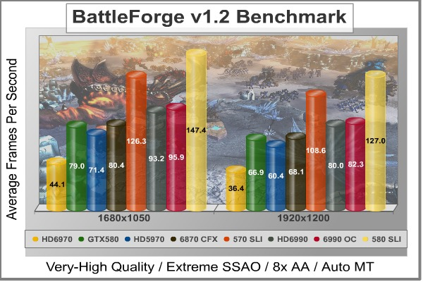 BattleForge_DX11_Benchmark.jpg