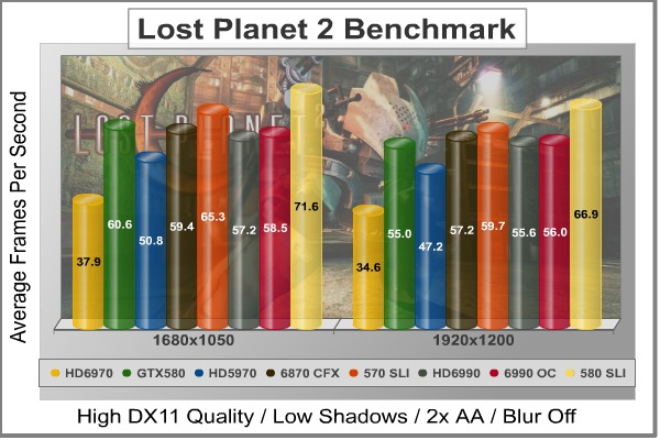 Lost-Planet-2_DX11_Benchmark.jpg