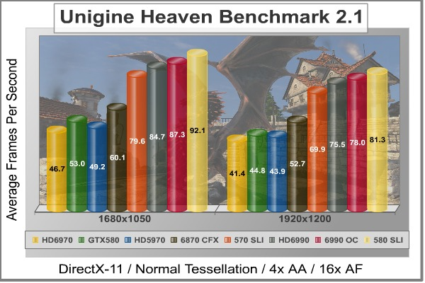 Unigine_Heaven_DX11_Benchmark.jpg