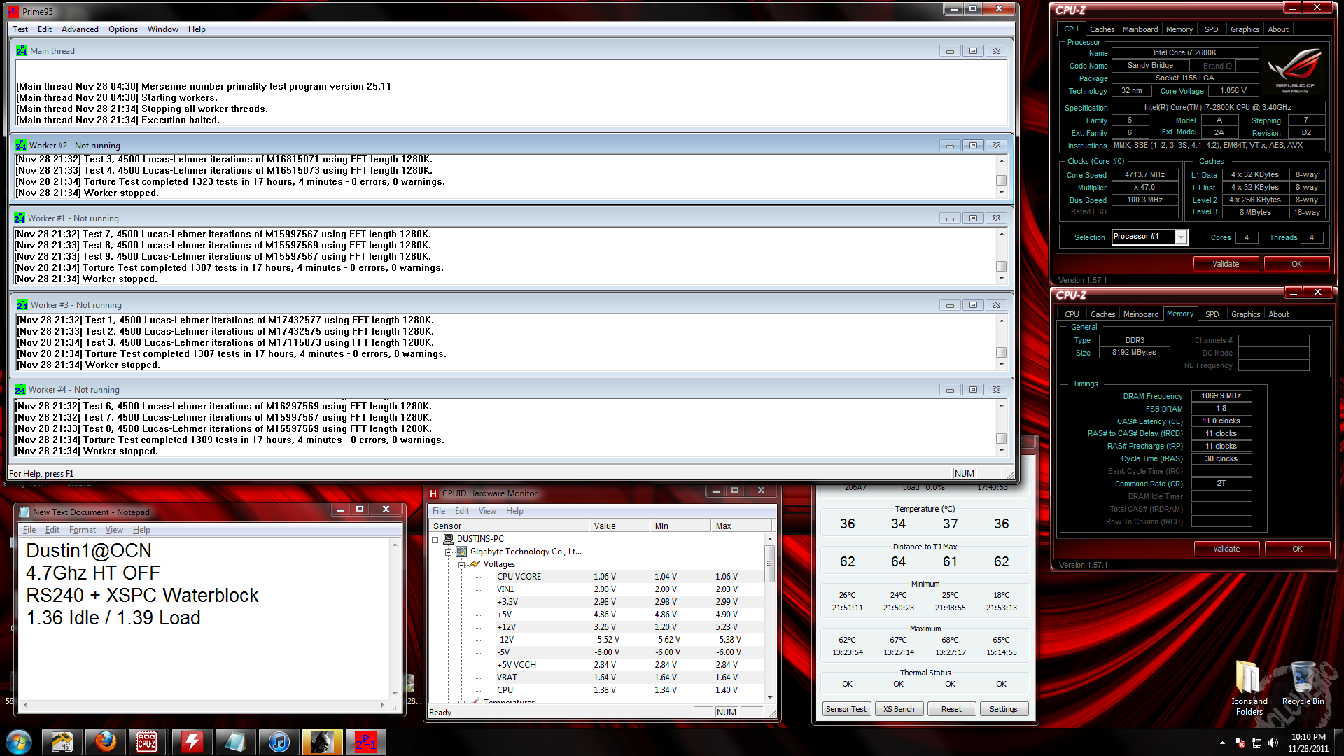 17 hours of Prime95 @ 4.7Ghz with 1.36 / 1.39 vcore. HT OFF.