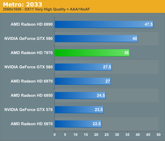 AMD-Launches-28nm-Radeon-HD-7970-Graphics-Core-Next-Finally-Arrives-4.png