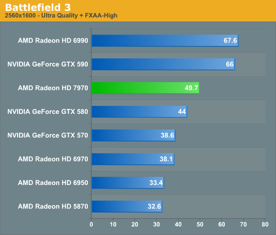 AMD-Launches-28nm-Radeon-HD-7970-Graphics-Core-Next-Finally-Arrives-5.png