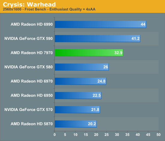 AMD-Launches-28nm-Radeon-HD-7970-Graphics-Core-Next-Finally-Arrives-3.png