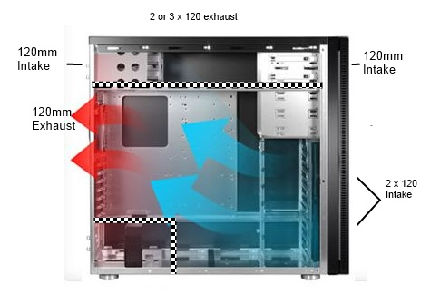 PC-A71F zone example.JPG