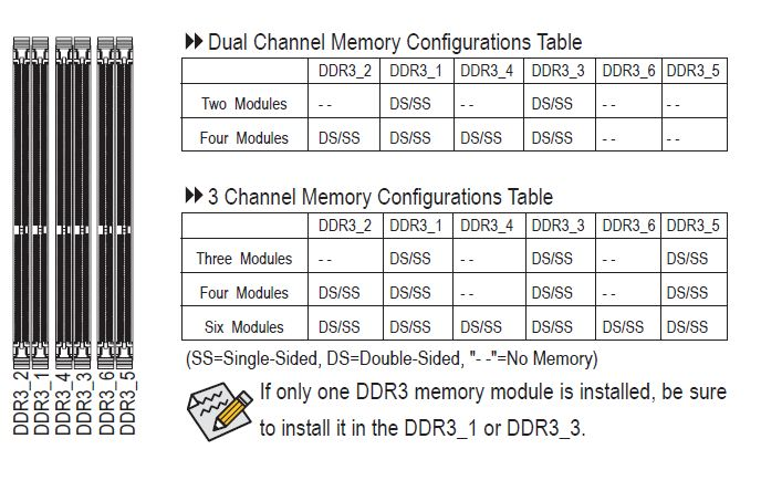 DDR3 TRI DUAL CHANNEL.JPG
