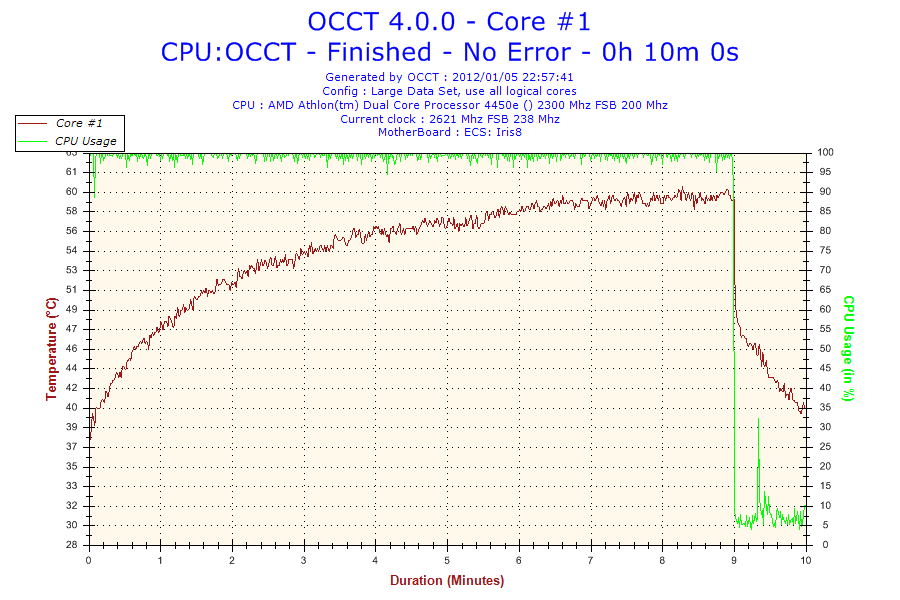 2012-01-05-22h57-Core #1.png