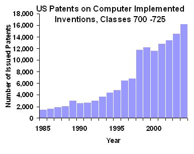 Software_patents2.JPG
