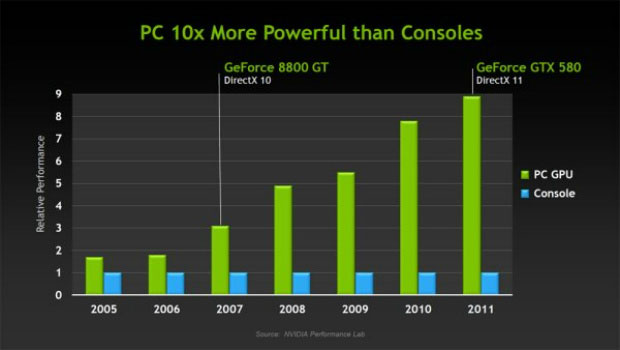 returnofpc-nvidiagraph-power.jpg