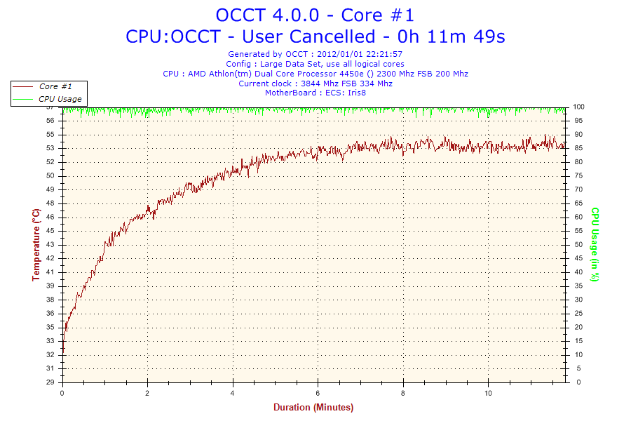 2012-01-01-22h21-Core #1.png