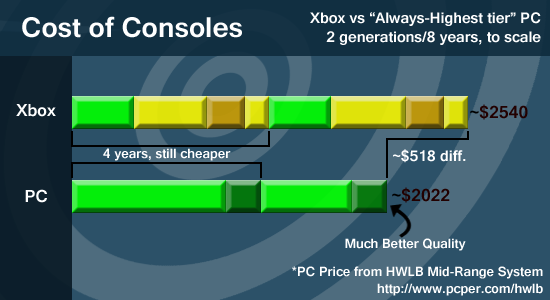 4-final-cost-of-consoles.png