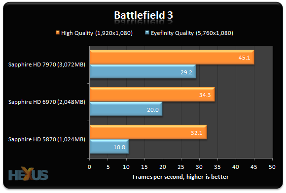 BF3 with hd7970.png