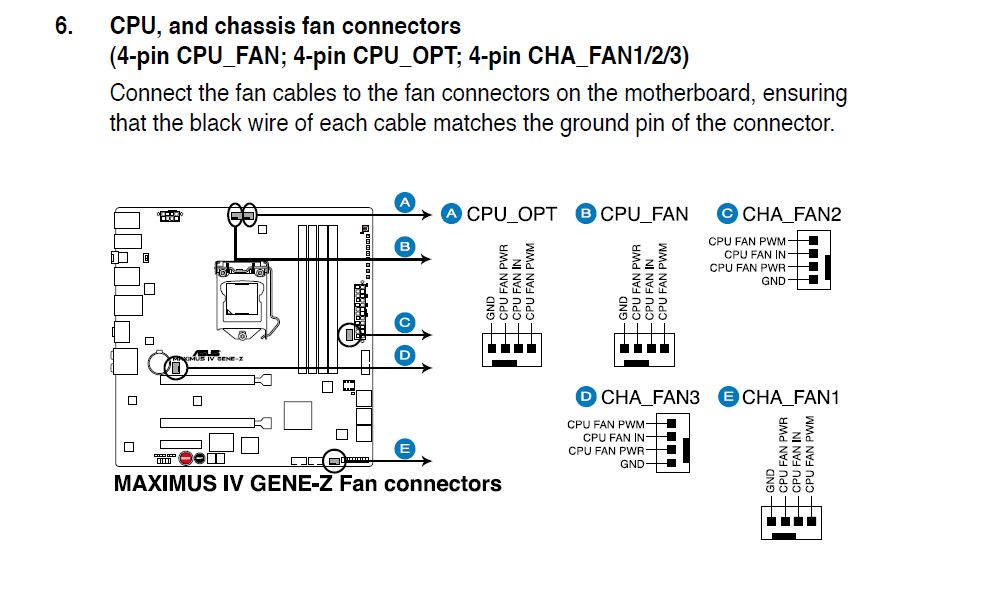 365 officia]l asus rog maximus iv gene z68 & z68(gen3) owners club ipibl-lb wiring diagram at fashall.co