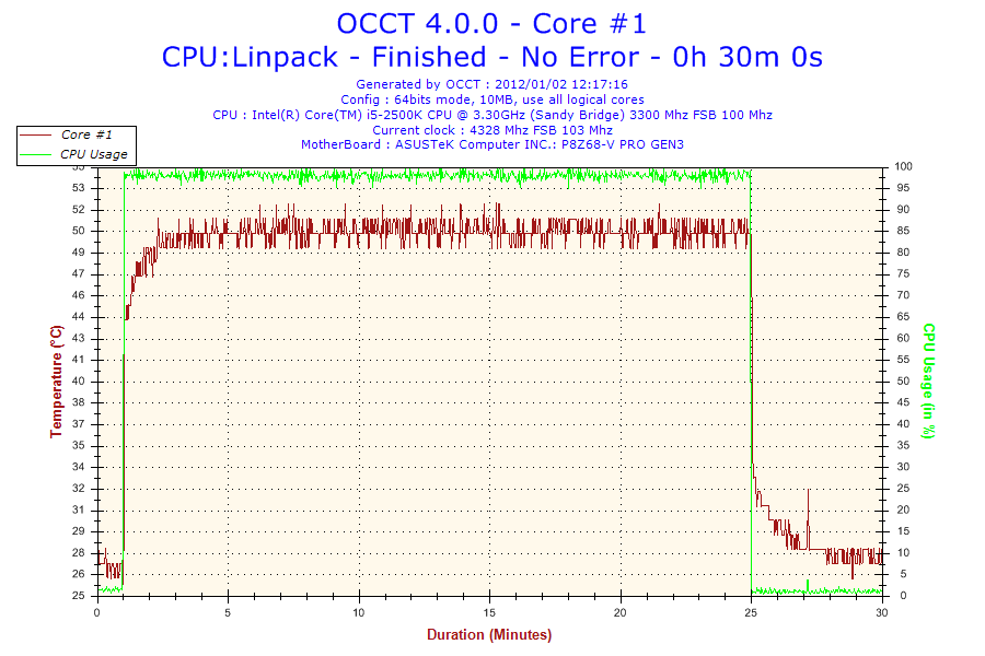 2012-01-02-12h17-Core #1.png