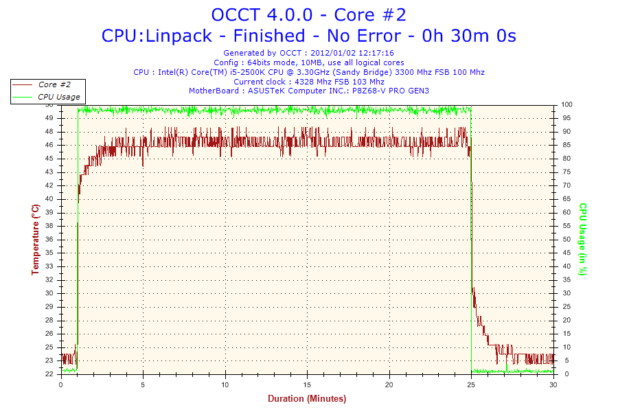 2012-01-02-12h17-Core #2.png