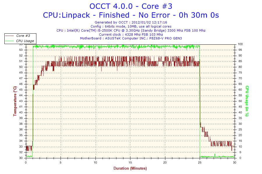 2012-01-02-12h17-Core #3.png