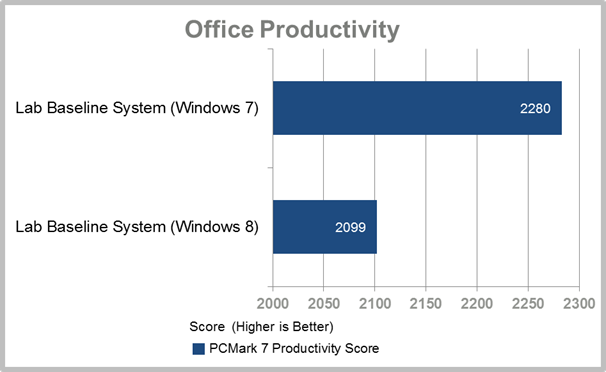 1187158-office20productivity-11338860.png