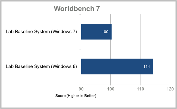 1187158-worldbench7-11338877.png