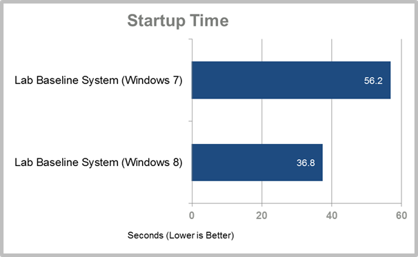 1187158-startup20time-11338859.png