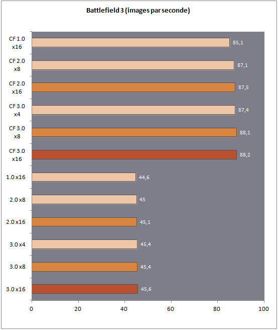 PCIe3-BF3.png