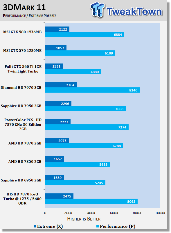 4614_20_his_radeon_hd_7870_iceq_turbo_overclocked_video_card_review.png