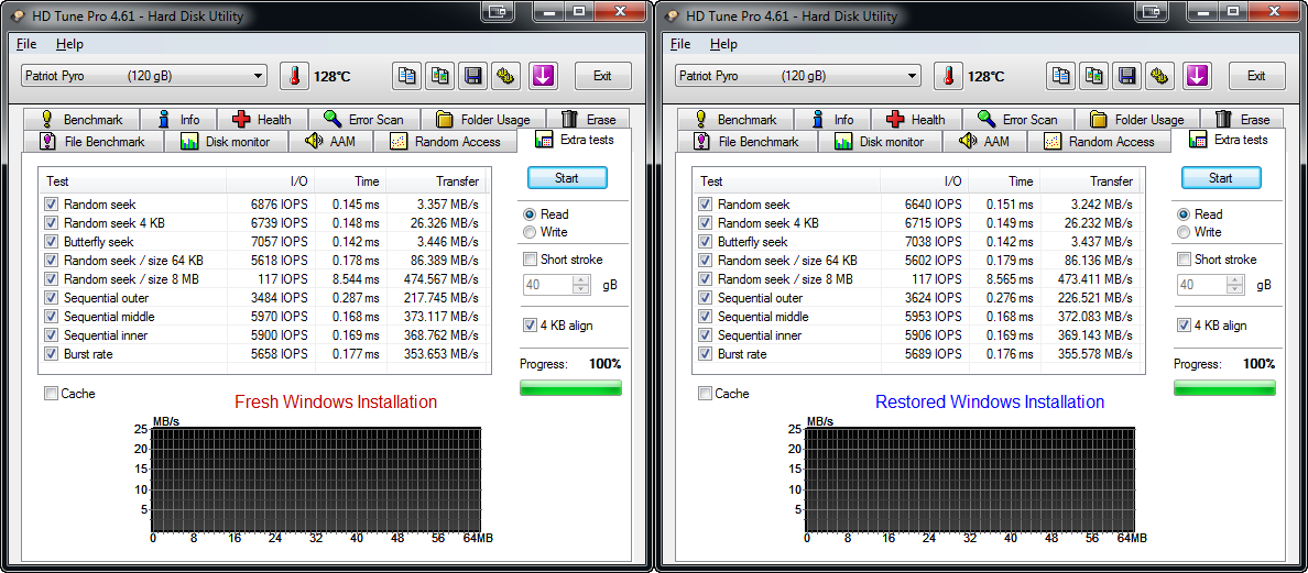 HDTunePro4.61_Comparison_ExtraReadTests.png