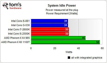 power_psu_idle.png