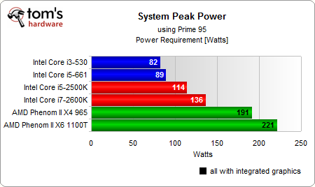 power_psu_load.png