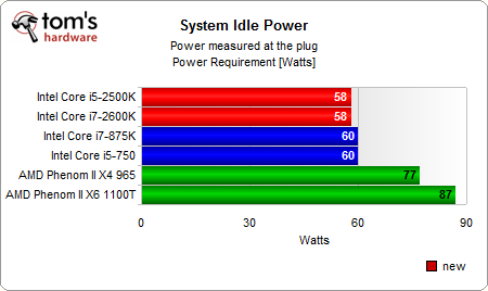 power_psu_idle_gfx.png