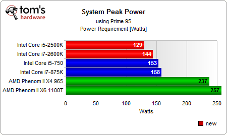 power_psu_load_gfx.png