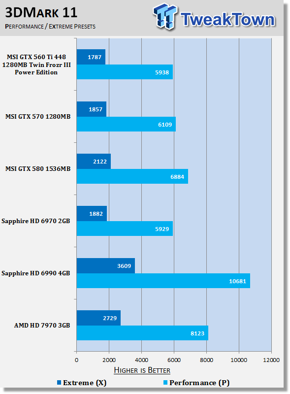 x4510_20_amd_radeon_hd_7970_3gb_video_card_review.png.pagespeed.ic.YfyKVBf2n3.png