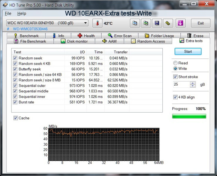 WD 10EARX-Extra tests-Write.jpg