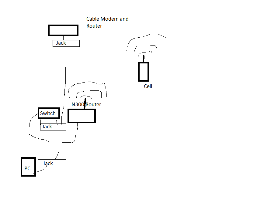 bairselectronics besides tfl Group moreover To Diagram Of Broadband Inter Connection With Cable Dsl Router furthermore tcmgroup co together with Xfinity. on motorola wireless broadband radio