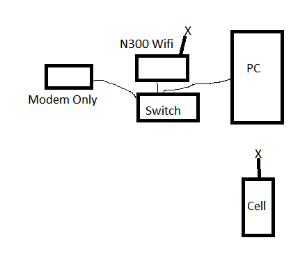 network wiring diagram visio with Generic  Work Schematic Diagram on Fiber Optic Patch Panel Wiring Diagrams furthermore Water Cycle Diagram For Grade 1 likewise Bridge Diagram Images further Wireless Signal Icon Wiring Diagrams also work Diagram Visio 2013.