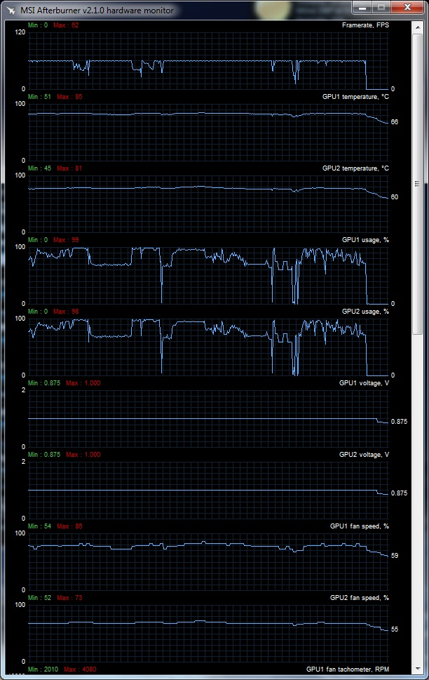 465x2_Witcher2_EE_GPU_Usage_FPS_Early_Gameplay.jpg