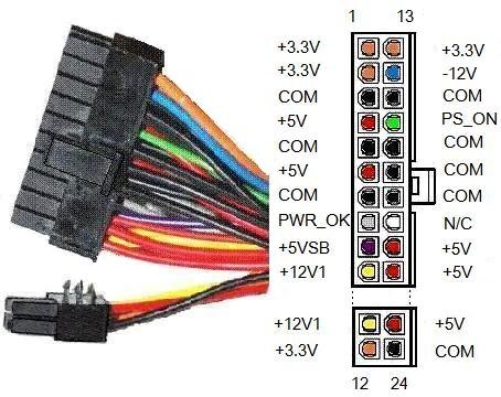 how to jump a corsair ax850 power supply (all the wires are black ...