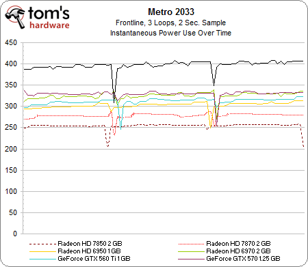 load power over time.png