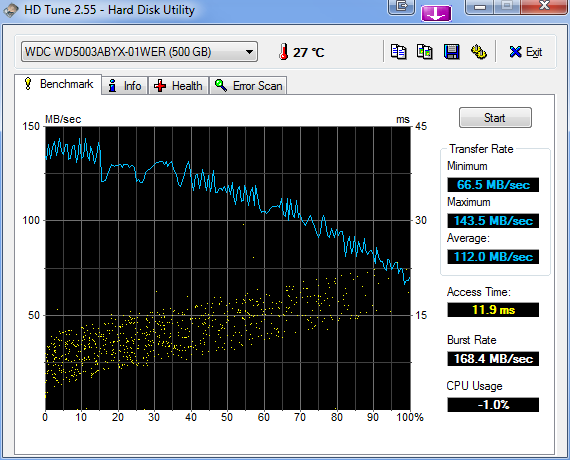HDTune_Benchmark_WDC_WD5003ABYX-01WER.png