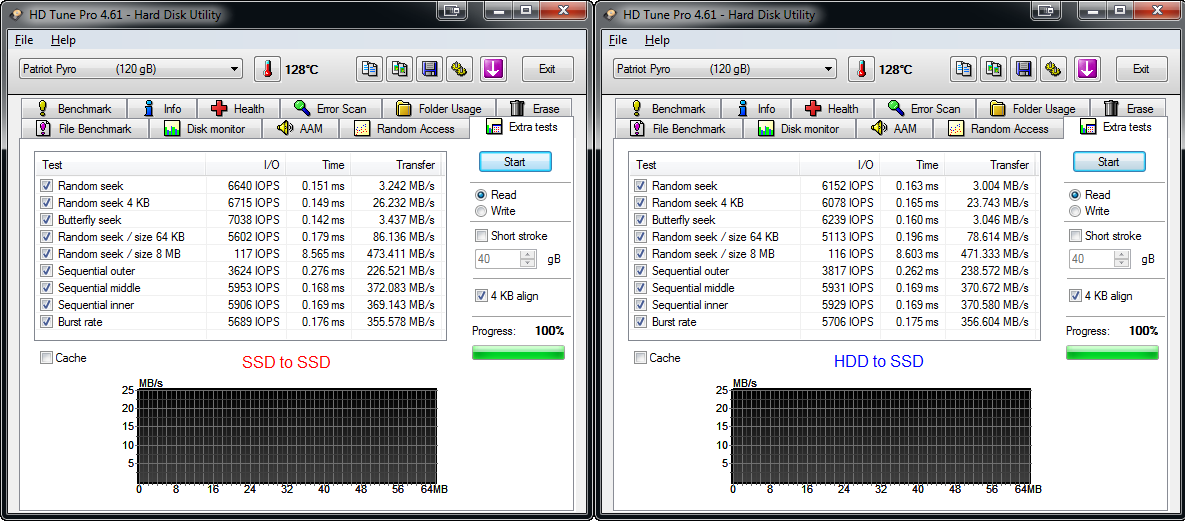HDTunePro4.61_Comparison2_ExtraReadTests.png
