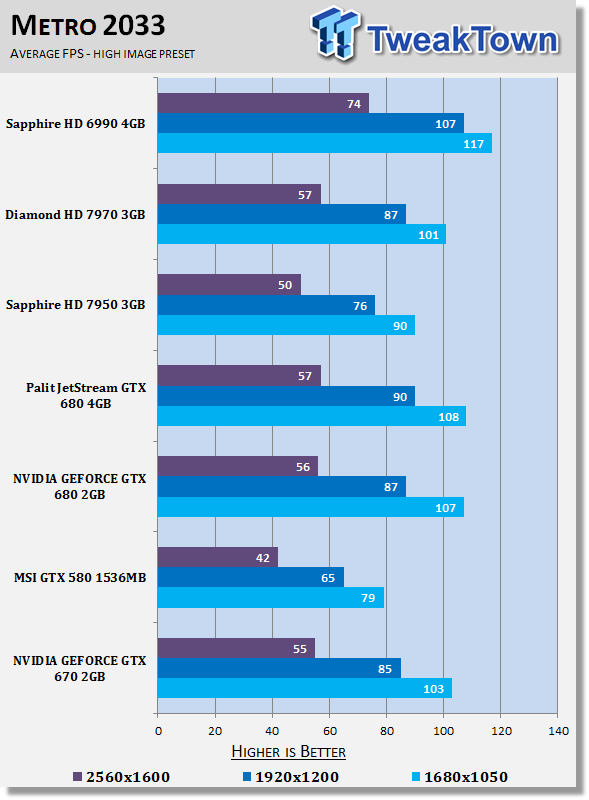 4710_27_nvidia_geforce_gtx_670_2gb_video_card_performance_preview.png