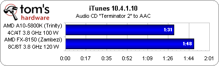 per%20core%20itunes.png