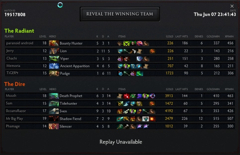 official dota 2 information and discussion thread page 201