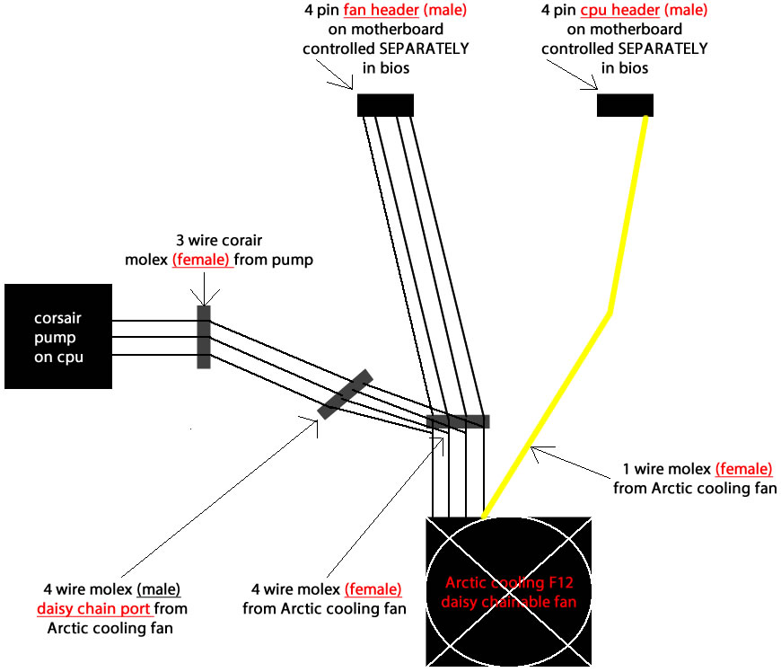 Wiring Diagram For Gm Trailer Plug besides Coleman Pop Up Schematics as well Dual Battery Setup 70808 likewise Diy Led Light Bar Wiring Harness likewise 3 Battery 24 Volt Wiring Diagram. on trailer battery isolator